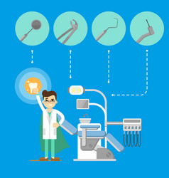 dental office banner with dentist and dental chair vector image