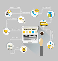 Infographic concept of purchasing product via vector image
