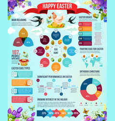 Easter holiday egg hunt tradition infographic vector