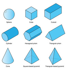 3d shape set vector