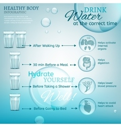 Water in Time vector image vector image