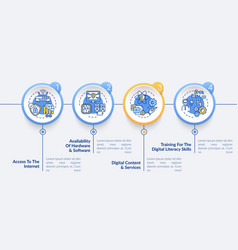 Digital inclusion components infographic template vector