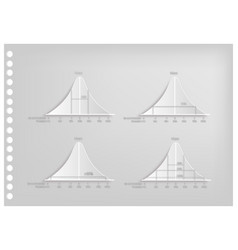 paper art of normal distribution diagram curves vector image vector image