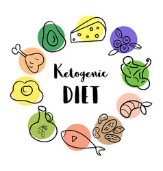 Ketogenic diet hand drawn doodle icons healthy vector