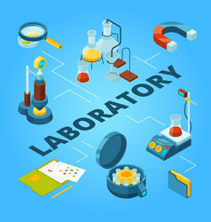 science laboratory isometric biology or vector image