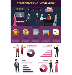 Casino services and gambling infographic template vector
