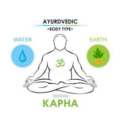 Kapha dosha or endomorph - ayurvedic body type vector