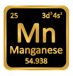 periodic table element manganese icon vector image