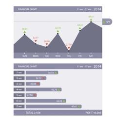 Chart indicators Exchange vector image vector image