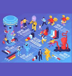 Alien invasion infographics layout vector