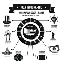 Usa travel infographic concept simple style vector