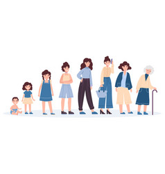 set of different age woman vector image