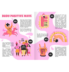 Feminism infographics book pages vector