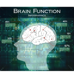 human brain function on technology background vector image vector image