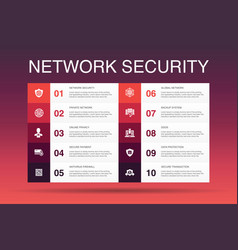Network security infographic 10 option template vector