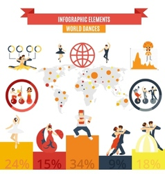 Word dances infographic elements poster vector