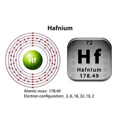 Symbol and electron diagram for Hafnium vector image
