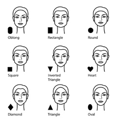 types of face vector image