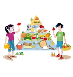Kids and Food Guide Pyramid vector image
