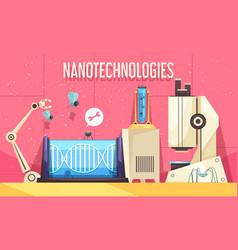 Nanotechnologies horizontal vector