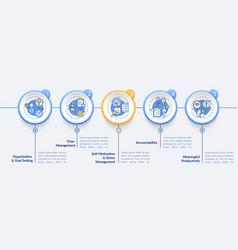 Self regulation skills improvement infographic vector
