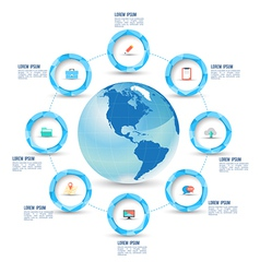 Circle around the world with flat icons vector image