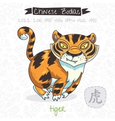 Chinese Zodiac Sign Tiger vector image