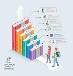 education arrow vector image