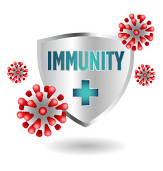 immune system shield protecting from virus vector image