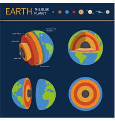 earth planet section structure science vector image