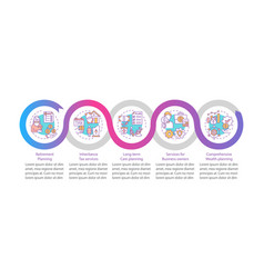 Wealth guidance infographic template vector