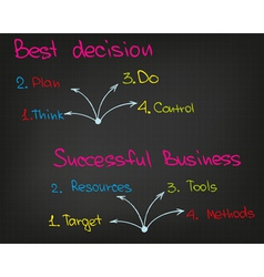 Best decision Successful Business vector image