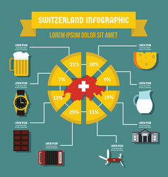 Switzerland infographic concept flat style vector