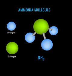 Ammonia molecule 3d structure vector