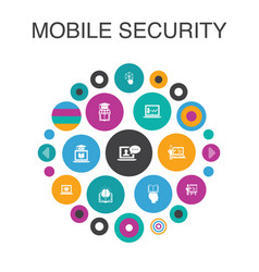 Mobile security infographic circle concept smart vector