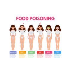 Woman having food poisoning symptoms diarrhea vector