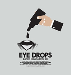 Hand applying eye drops vector
