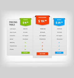 Pricing table template comparison chart for vector image