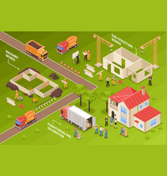 Isometric house construction concept vector