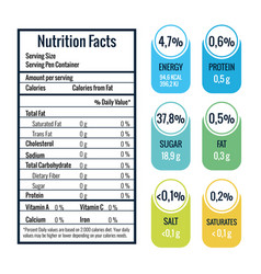Nutrition facts infographic data vector