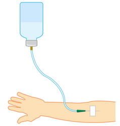 Dropper on hand vector