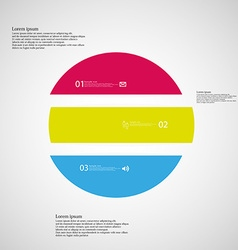 Circle horizontaly divided to three color parts on vector