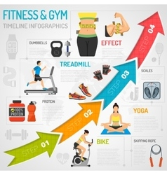 Fitness and gym timeline infographics vector