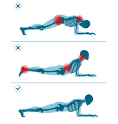 wrong and correct plank position right and wrong vector image