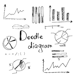 Hand doodle charts vector