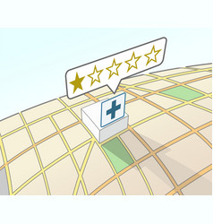 Healthcare venue lowest user rating vector