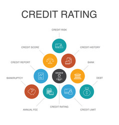 Credit rating infographic 10 steps concept credit vector