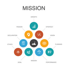 Mission infographic 10 steps conceptgrowth vector