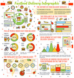 Fast food restaurant delivery infographic design vector