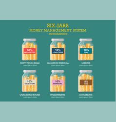 Jars money management system vector